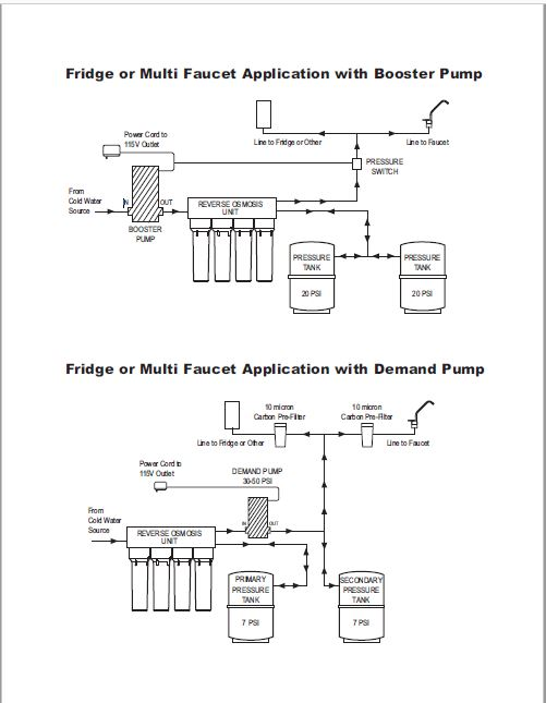 Fridge/multi-faucet line instructions