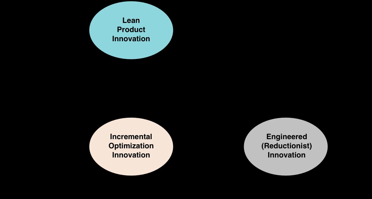 Tame Corner Innovations.png