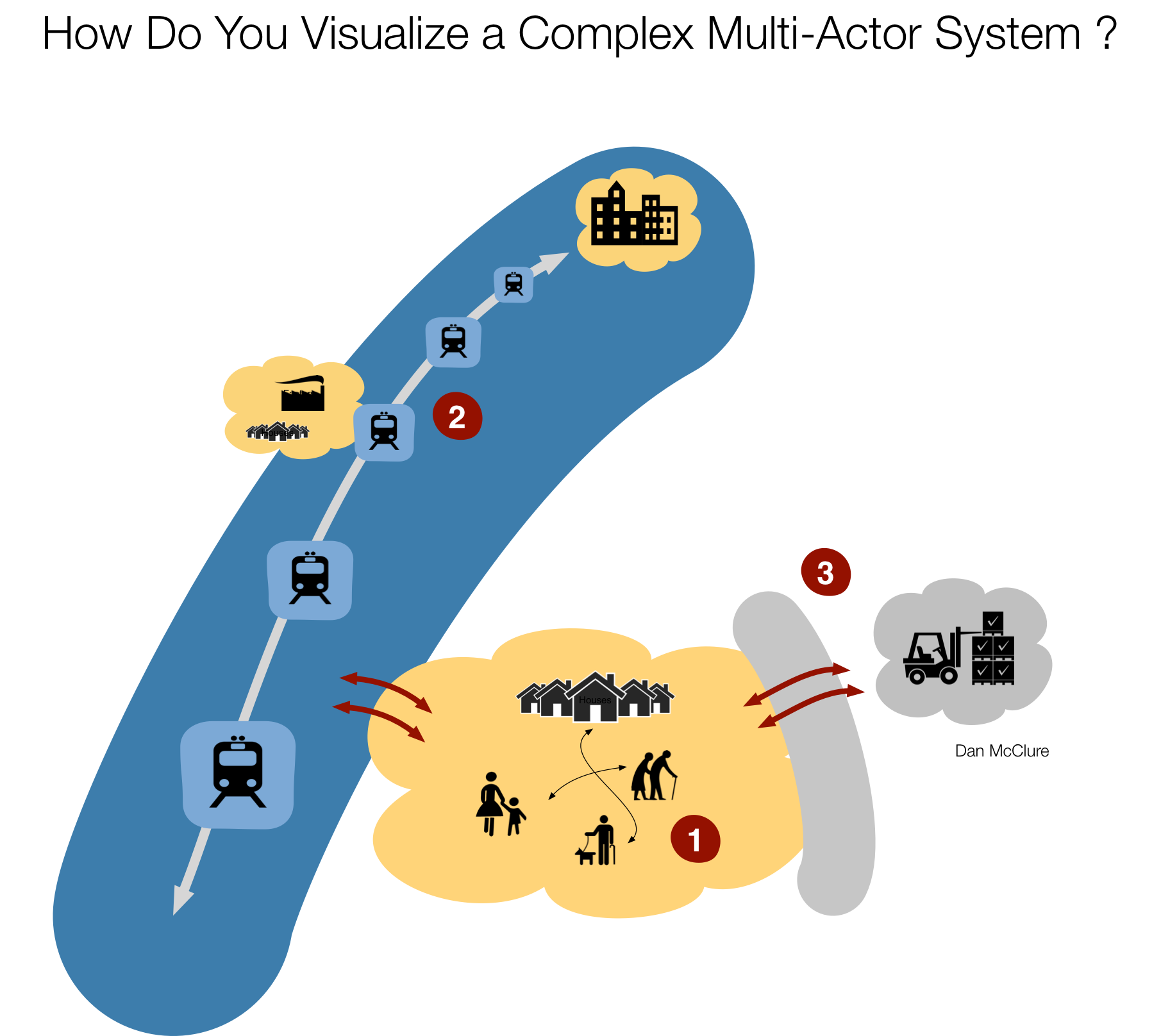 How Do You Visualize Complex Systems.png