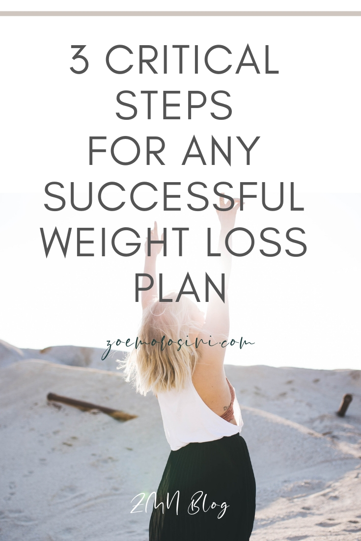 3 steps for a successful weight loss plan Zoe Morosini Nutrition