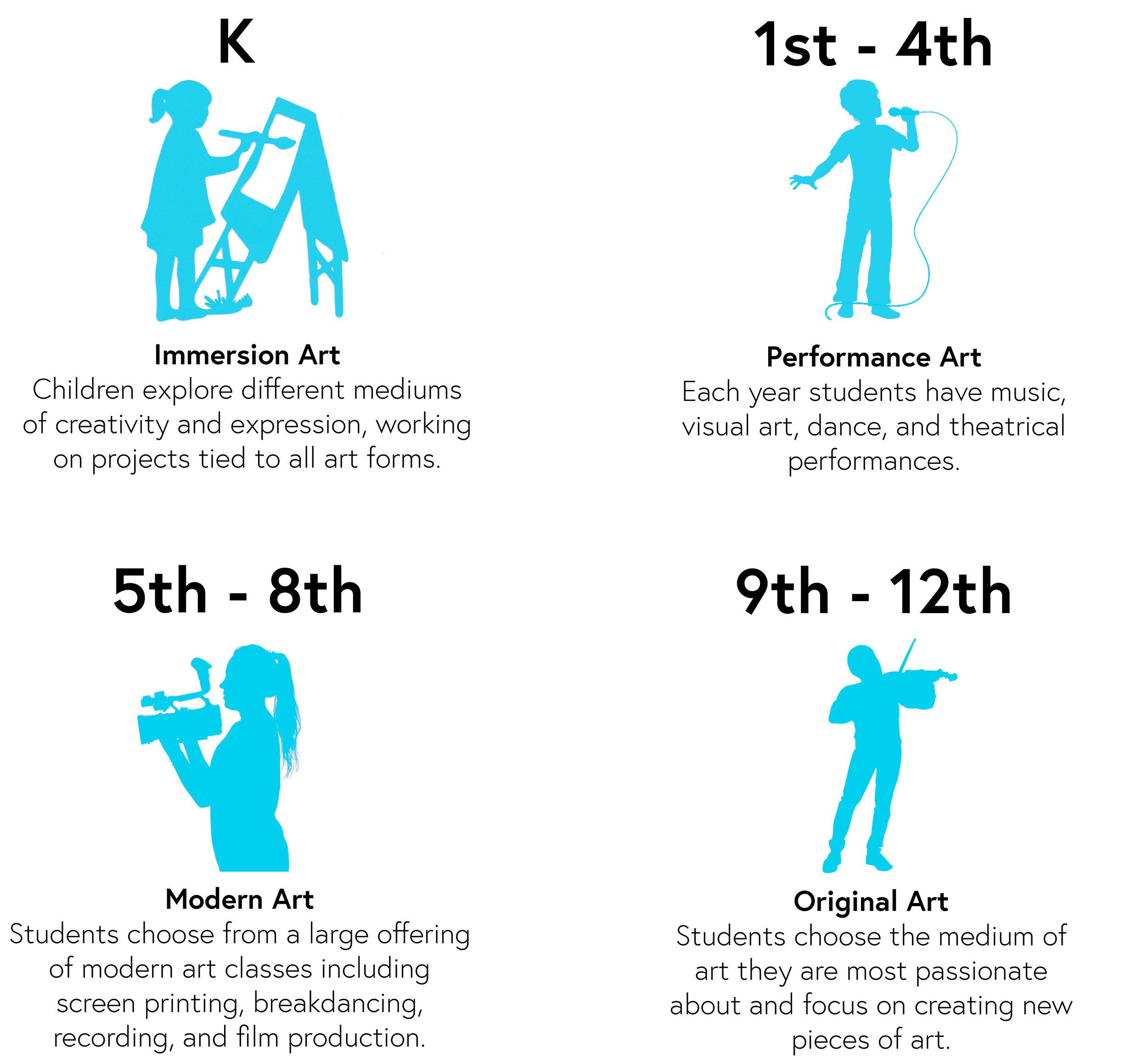 the arts.jpg