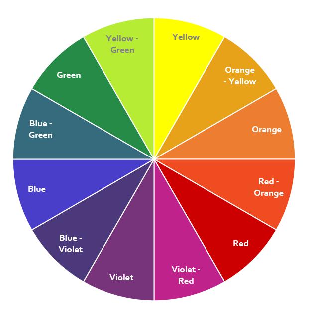 Colour wheel.png