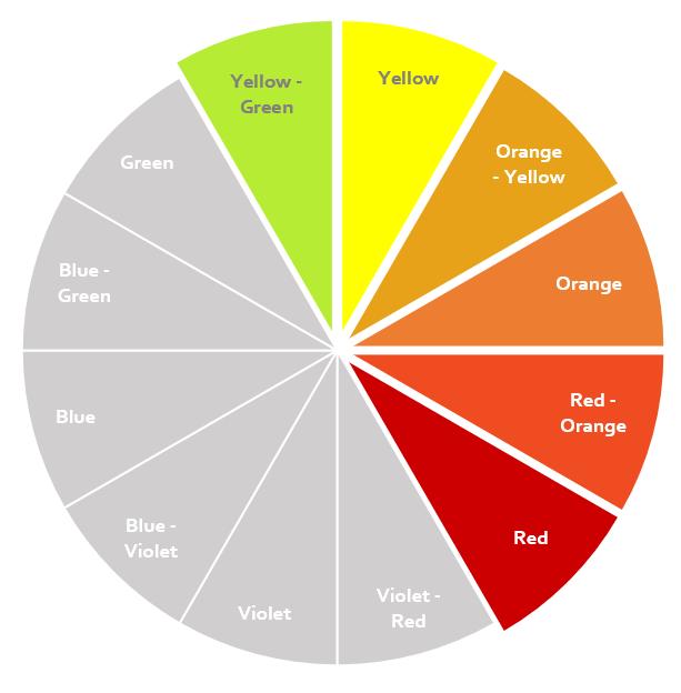 Warm colour wheel.png