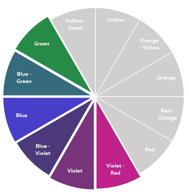 Cool colour wheel.png