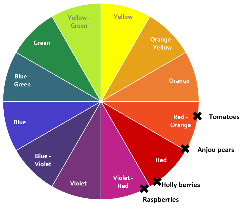 Red colour wheel.png