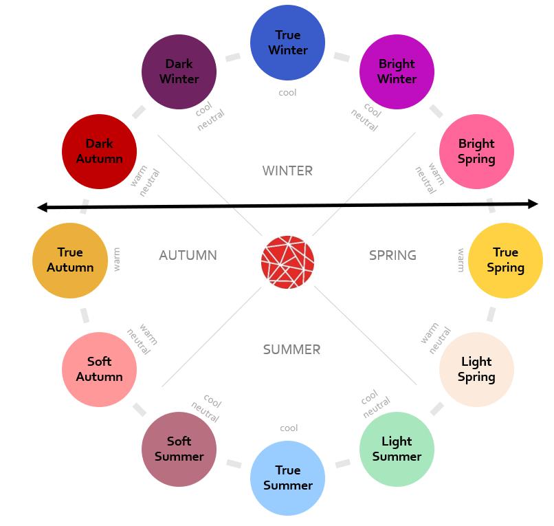 Black season wheel.png