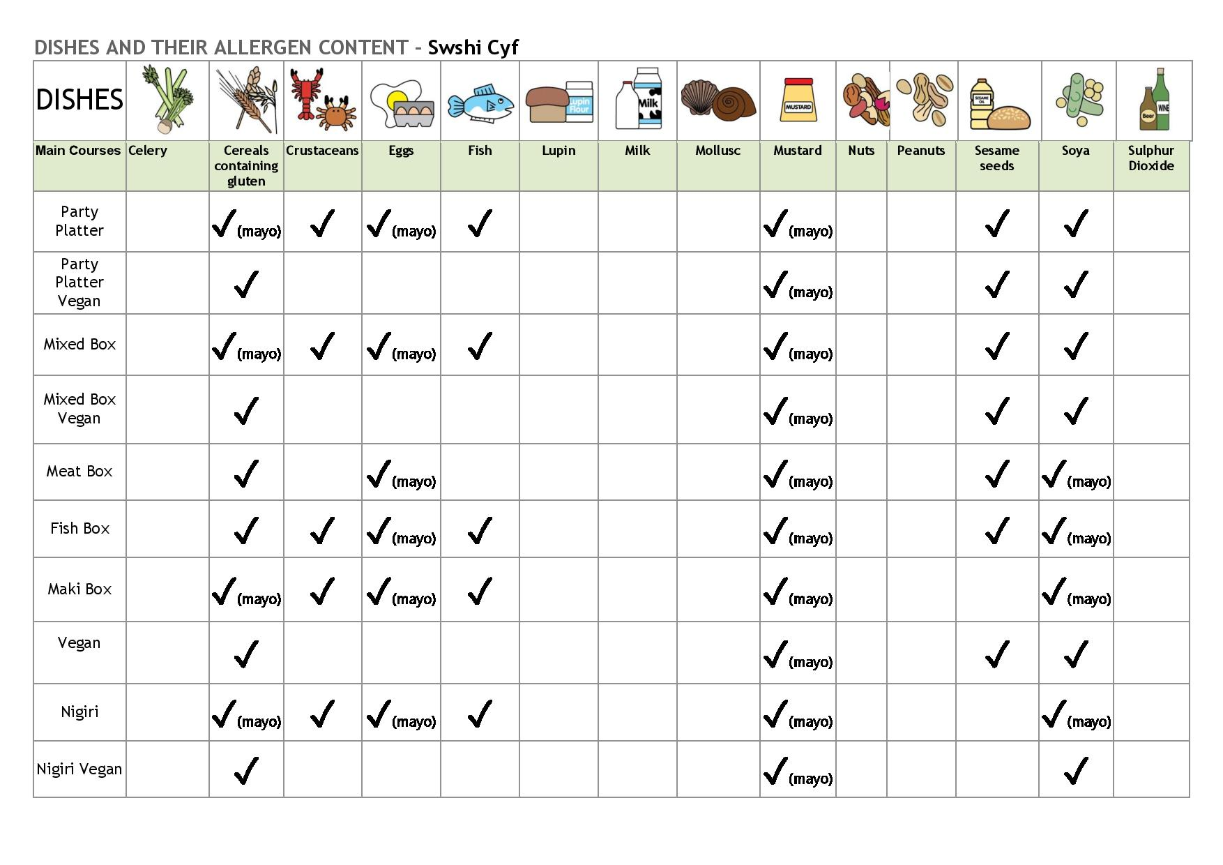 Allergen Chart New Menu-page-001.jpg