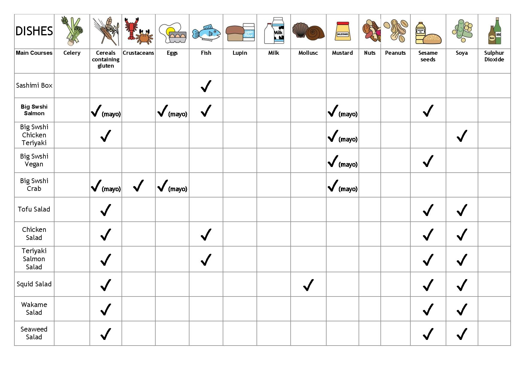 Allergen Chart New Menu-page-002.jpg