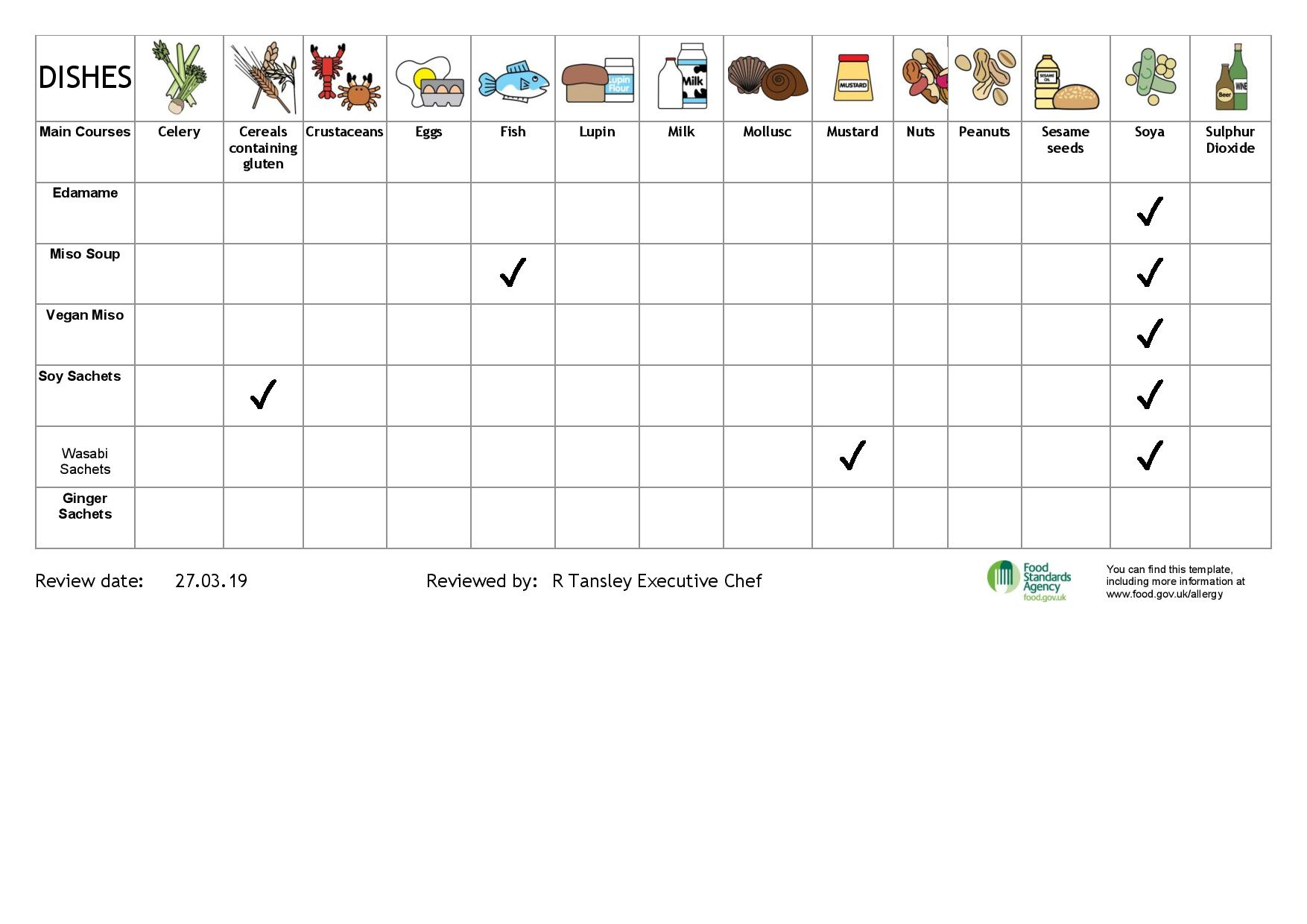 Allergen Chart New Menu-page-003.jpg