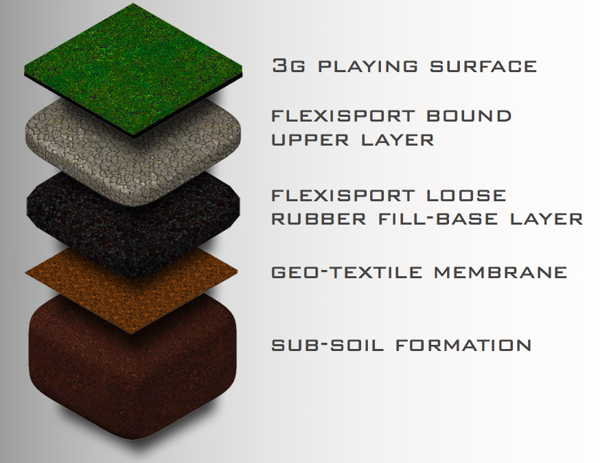 Sport surface Image.jpg