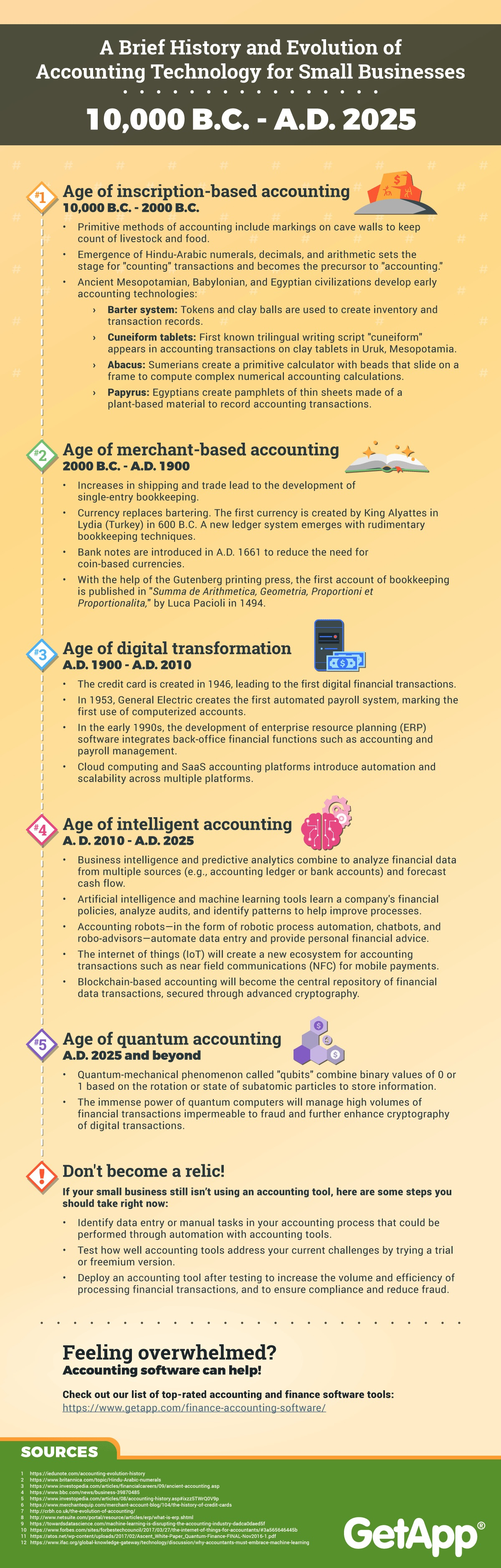 A-brief-history-and-evolution-of-accounting-technology-for-small-businesses