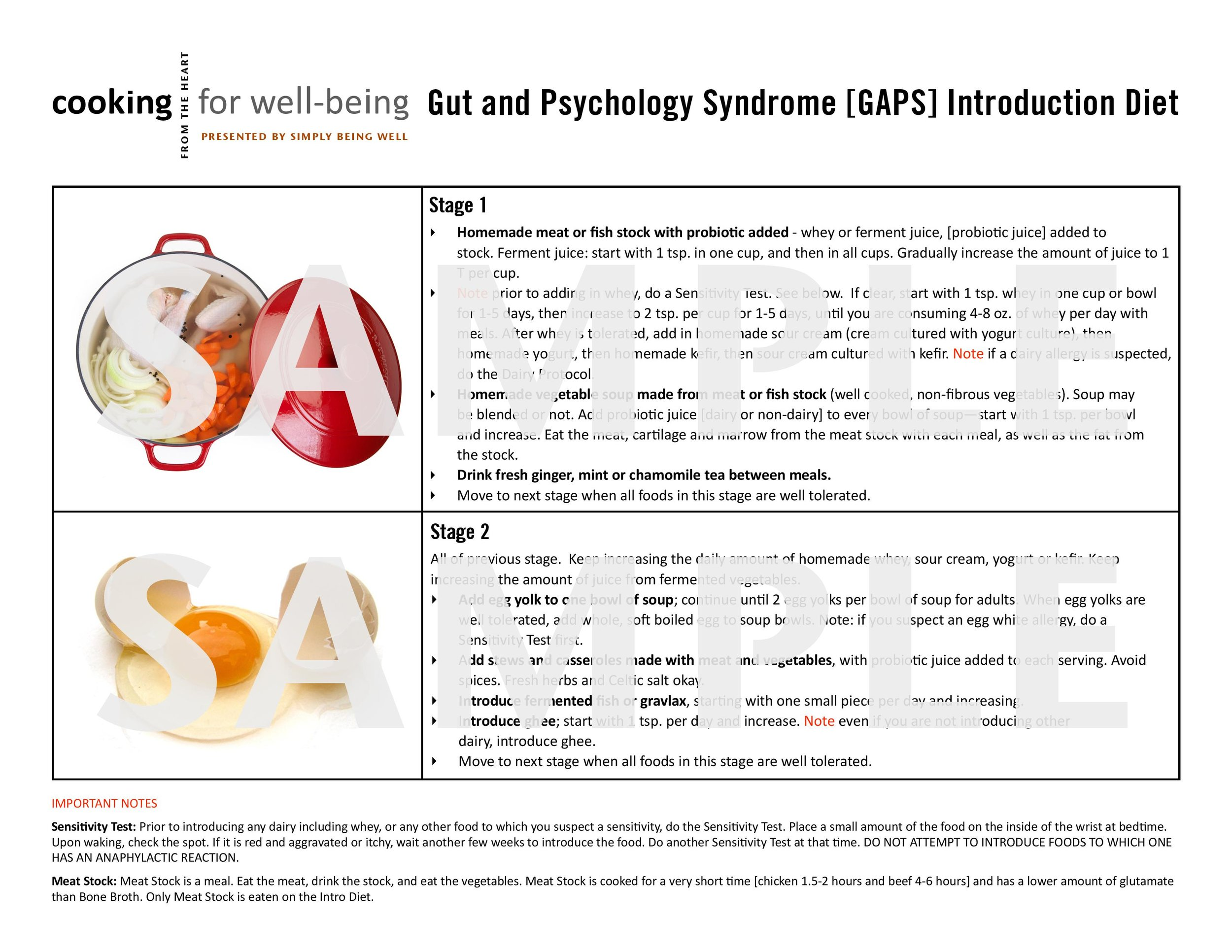 The GAPS Intro Diet Chart is two-sided and covers all six stages of the Intro Diet.