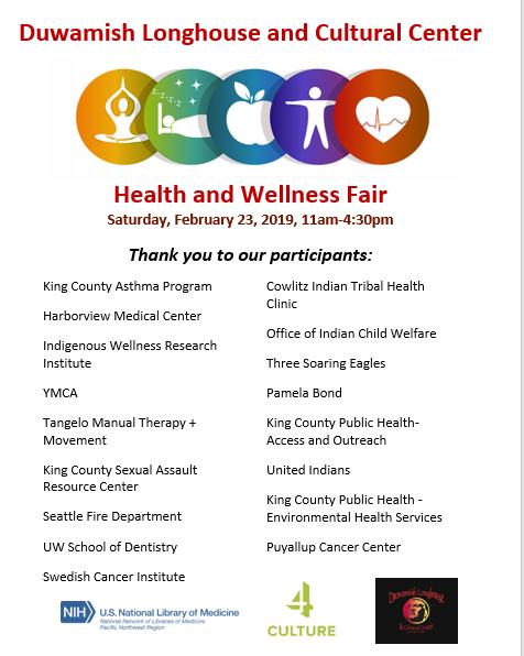 Health Fair Participants.png