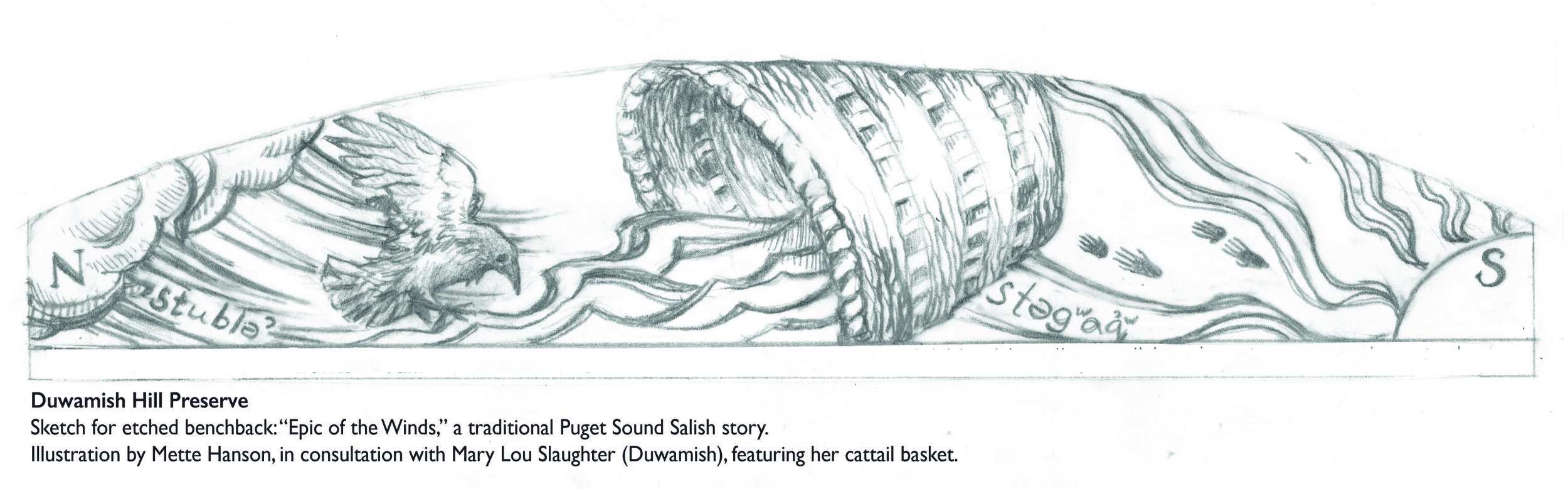 "The sketch for the etched benchback: ""Epic of the Winds,"" a traditional Puget Sound Story, side by side with the finished bench at the Duwamish Hill Preserve. Illustration by Mette Hanson, in consultation with Mary Lou Slaughter (Duwamish), featuring her cattail basket."