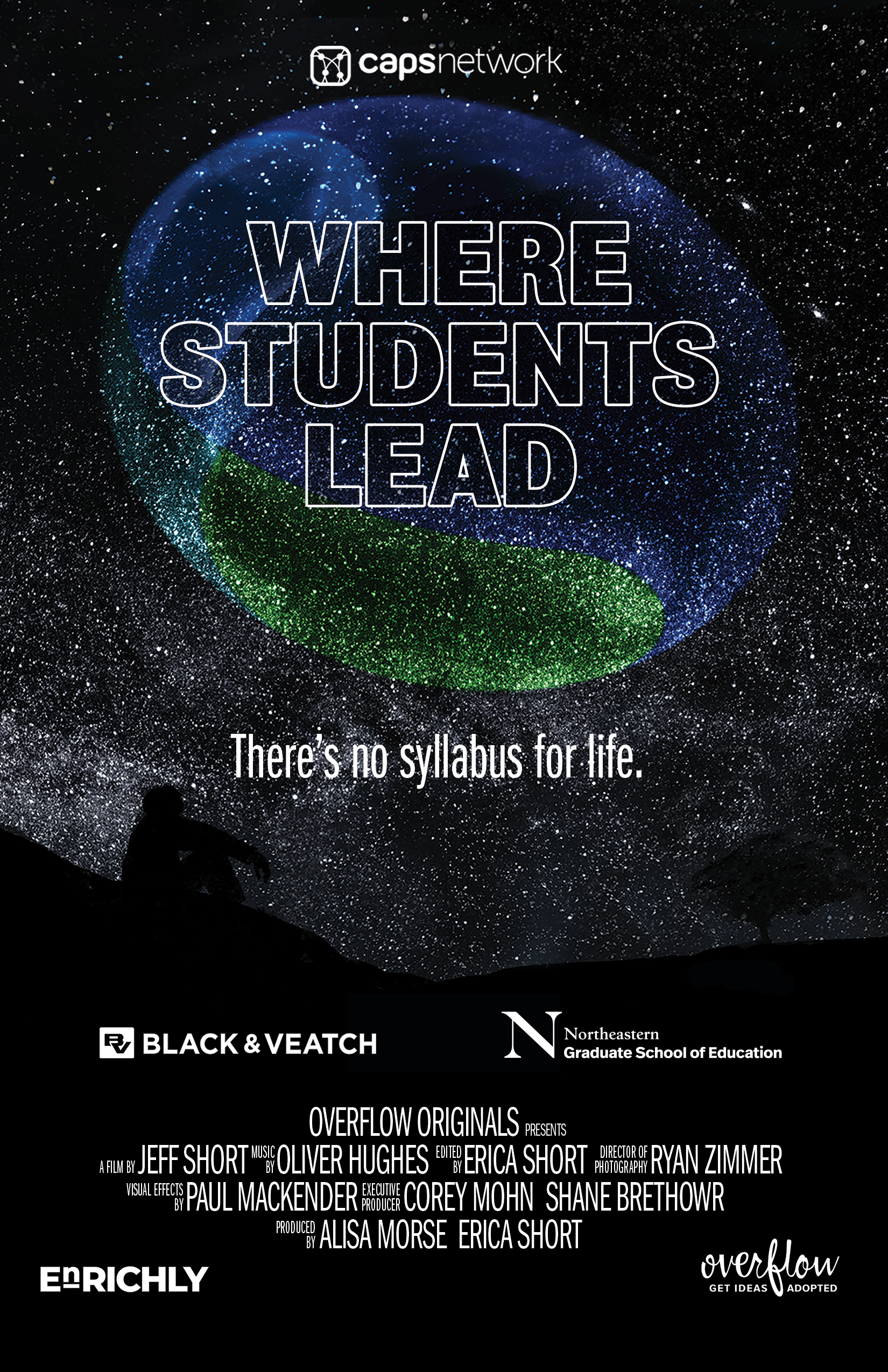 Where Students Lead Poster