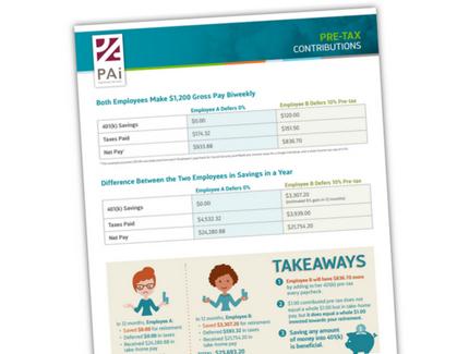Pre-Tax Contributions Info Sheet.jpg