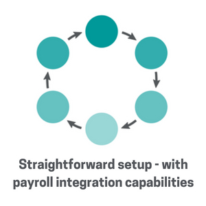 Straightforward setup - with payroll integration capabilities.jpg