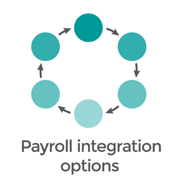 icons-600x600-payroll-integration-options.png