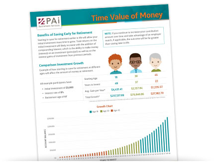 resources-430x325-PAi_Time-Value-of-Money_info-sheet.jpg