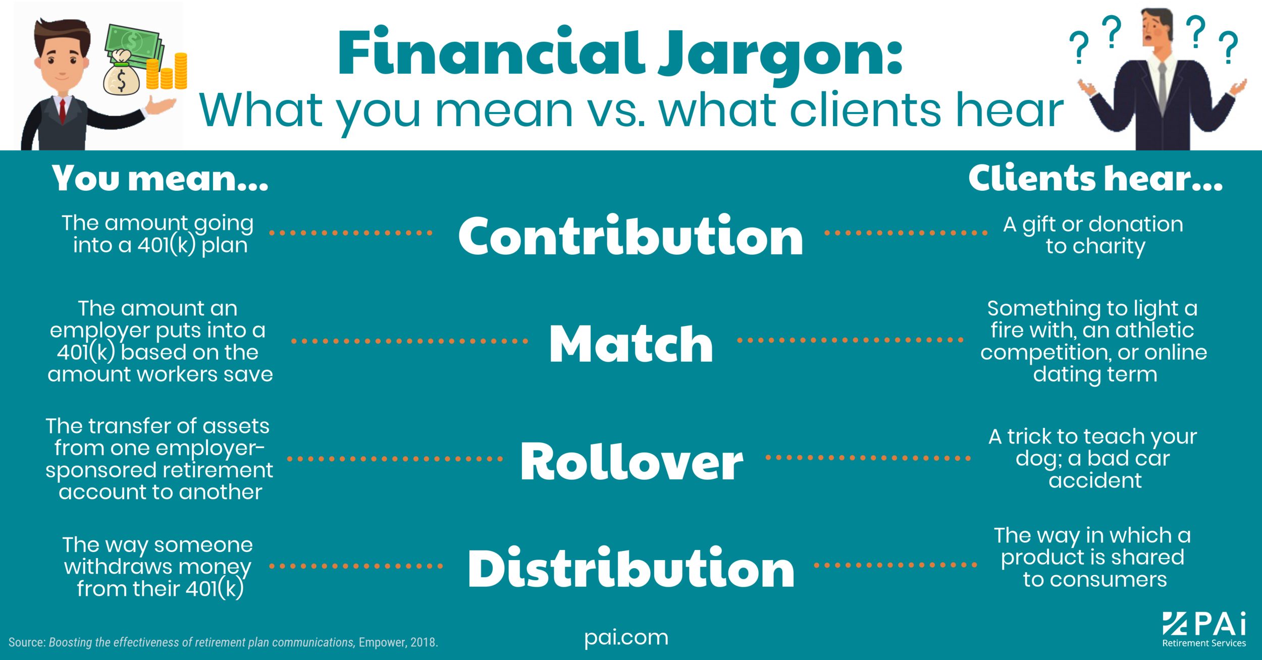 Financial jargon meanings and definitions
