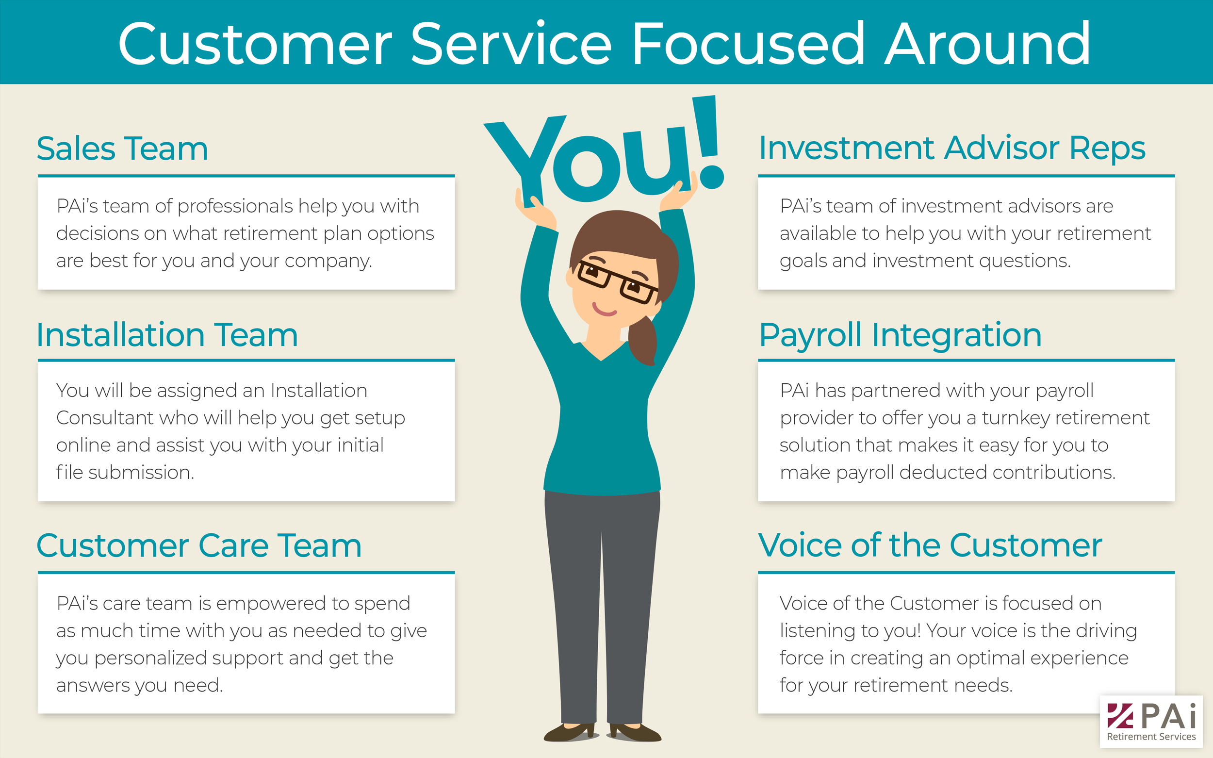 PAi-infographic-Customer_Service_Focused_Around_You-v01.png