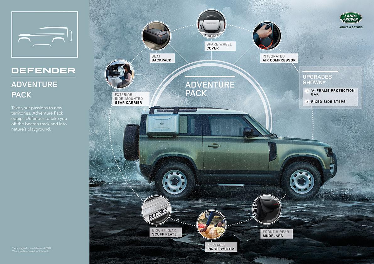 LR_DEF_20MY_1-AdventurePack_Infographic_100919.jpg