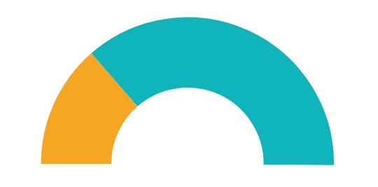 average schooling graphic.jpg