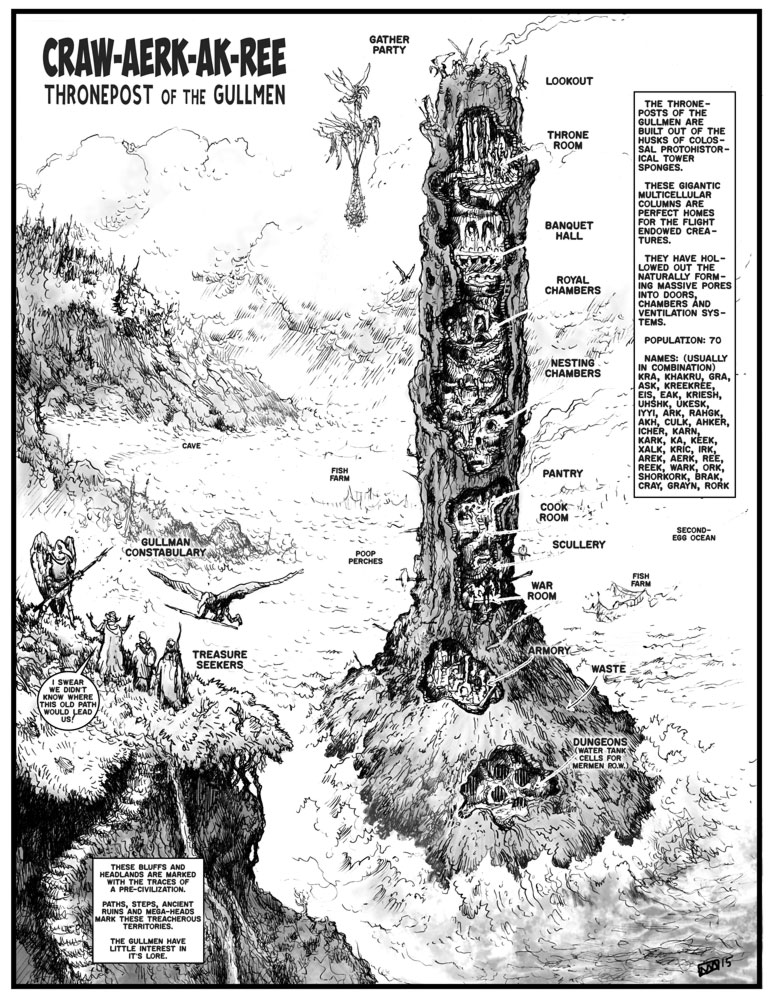 Patreon-Post-Thronepost-of-the-gullmen.jpg