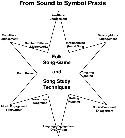 sound to symbol star.png