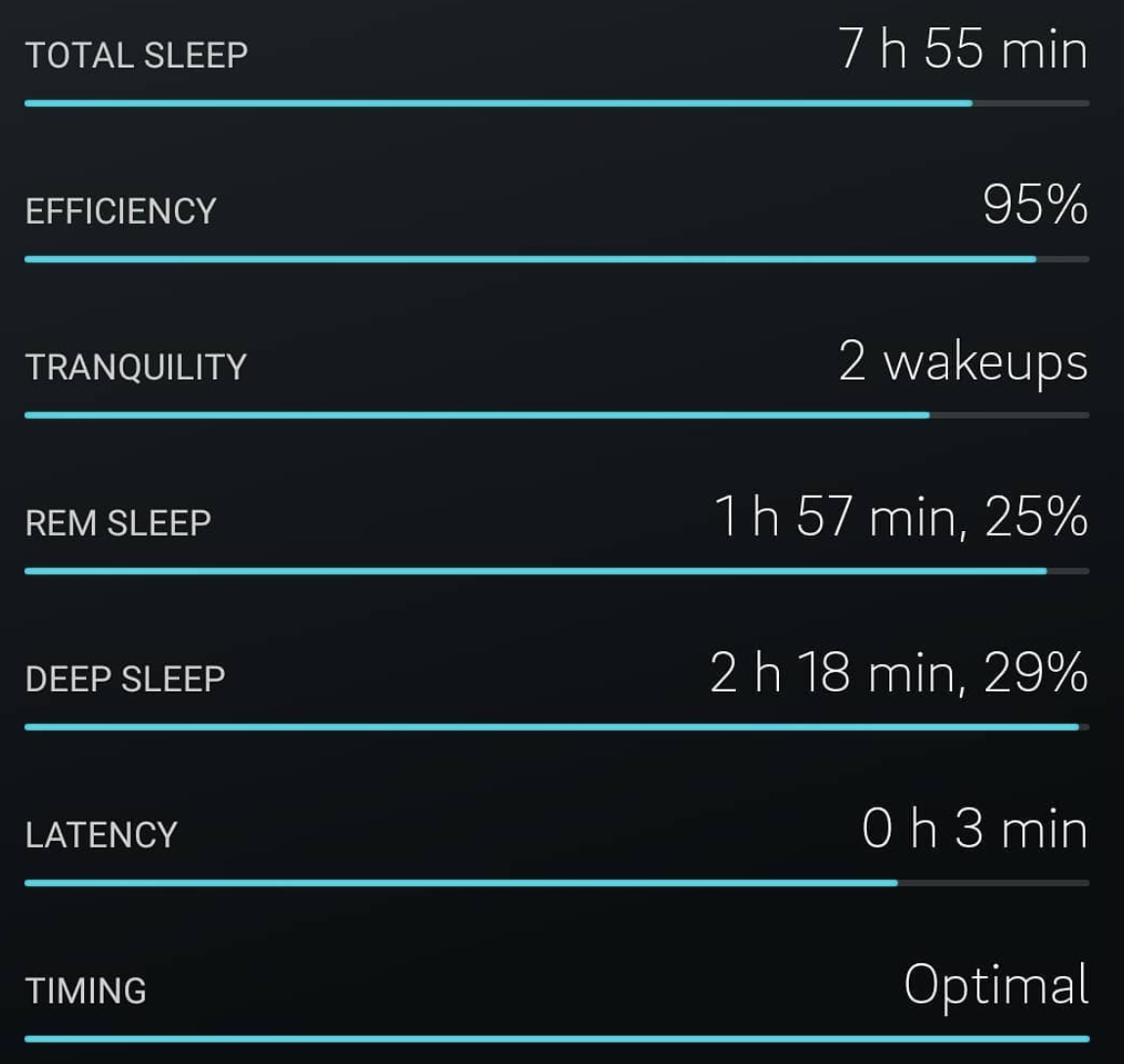 Recent  example of what Dom considers optimal sleep  for him, personally: