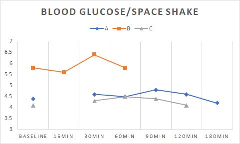 Space shake G.jpg