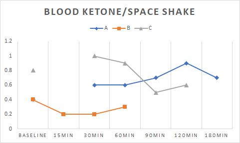 Space shake K.jpg