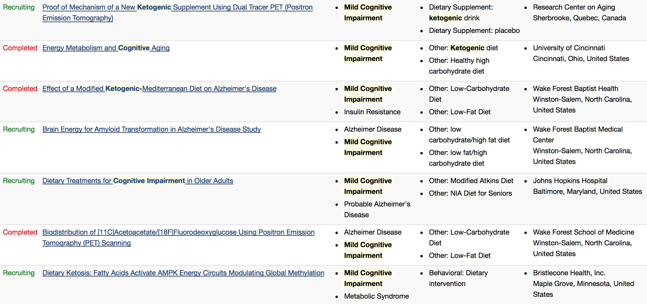 AD clinical trials.jpg