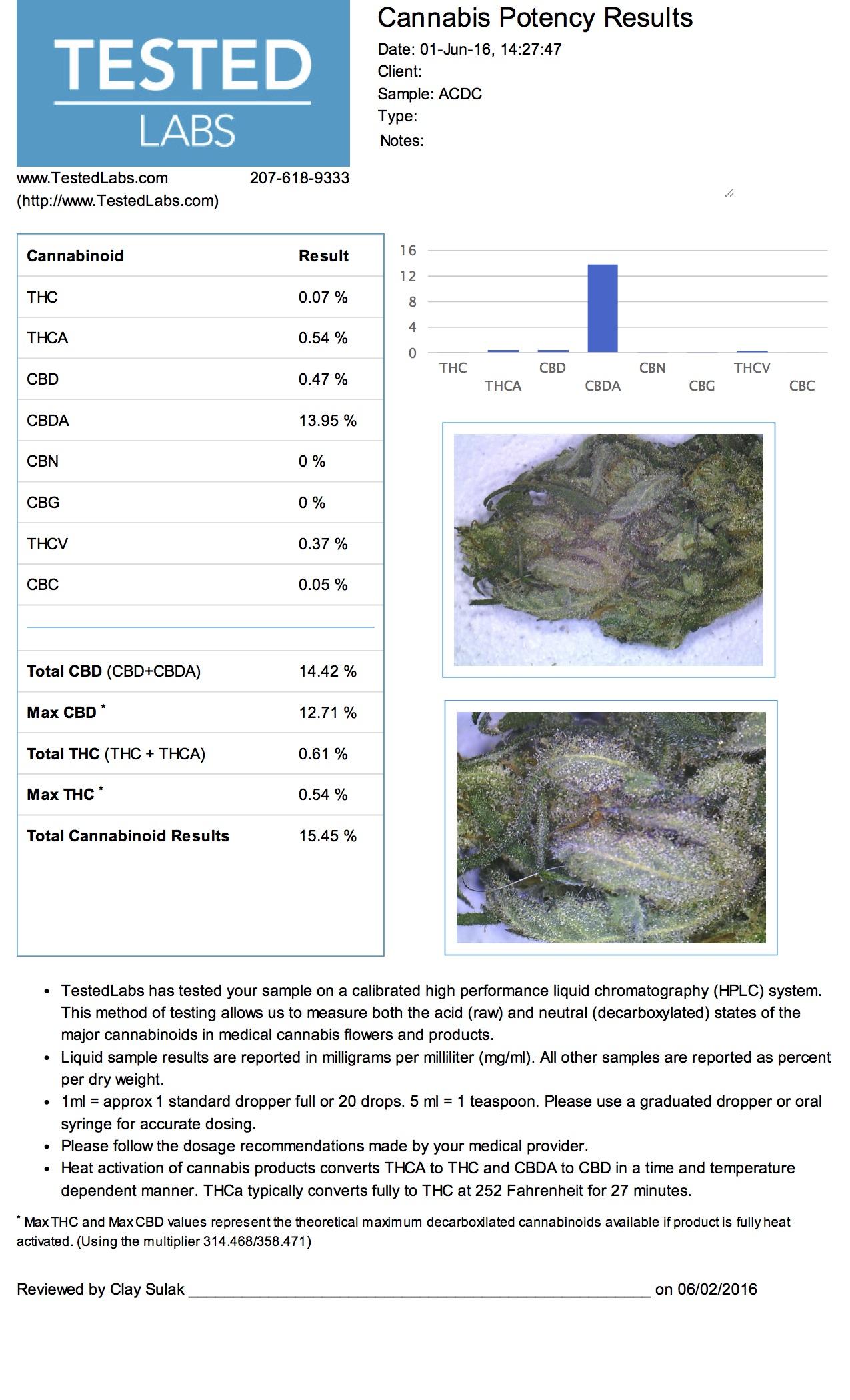 ACDC (Cannabinoid)