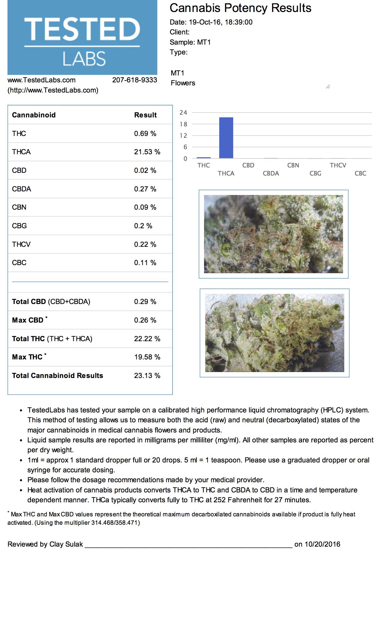 Moontang (Pheno 1) (Cannabinoid)