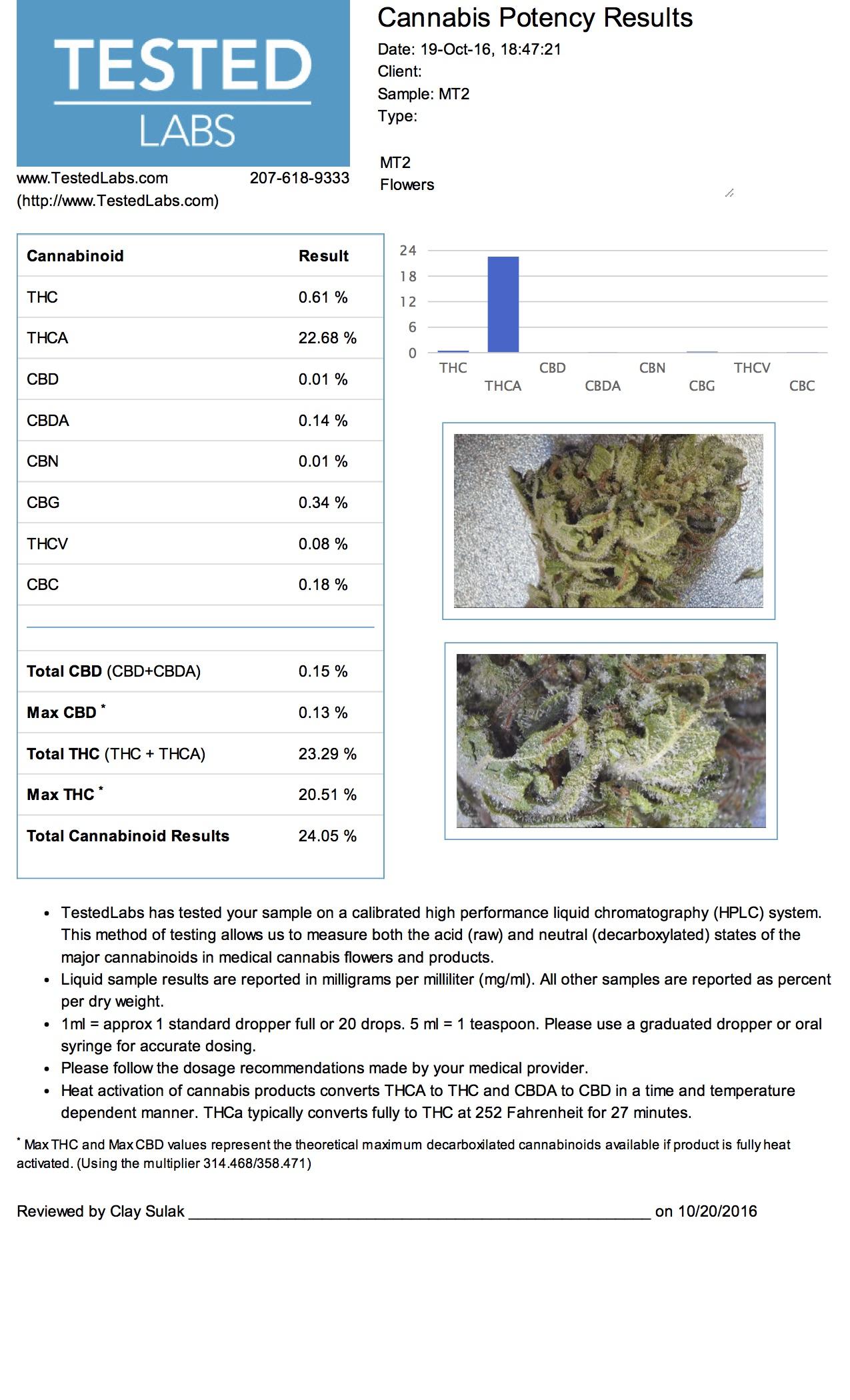 Moontang (Pheno 2) (Cannabinoid)