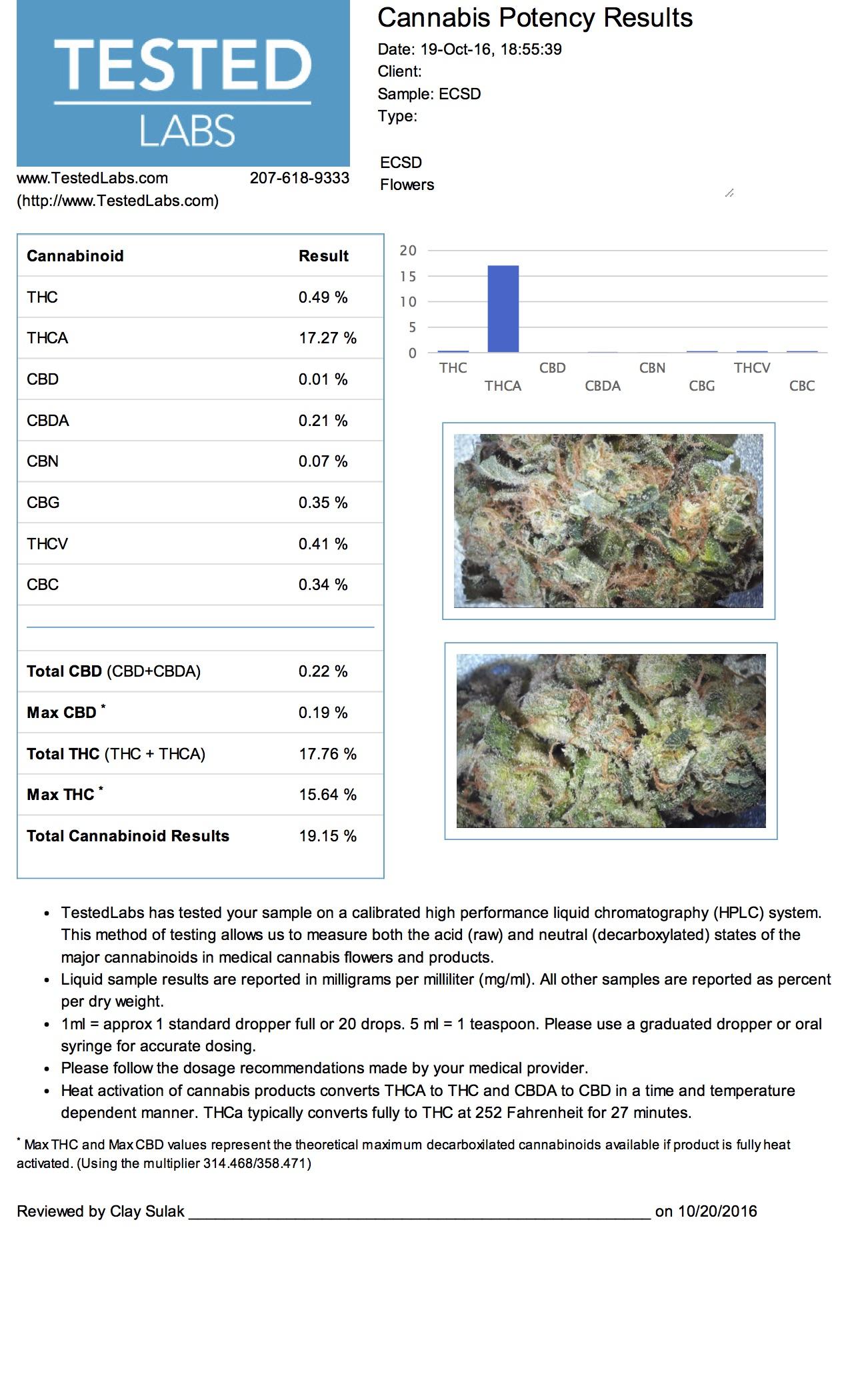 East Coast Sour Diesel (Cannabinoid)