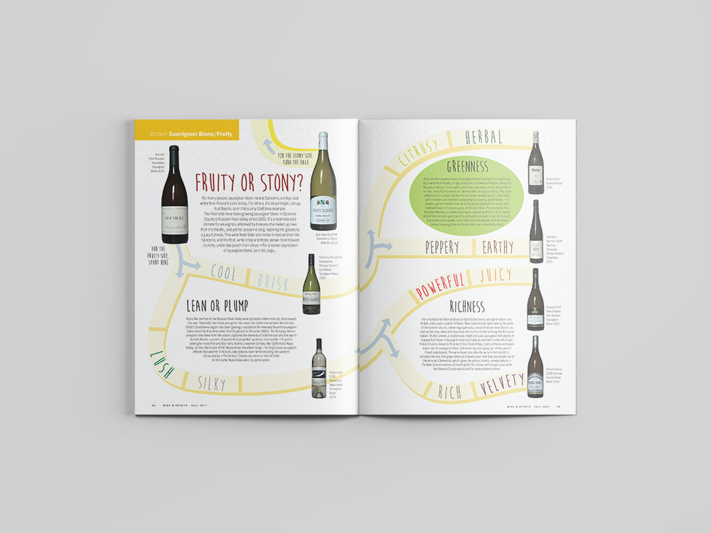 "Wine & Spirits  Fall 2017 ""If/Then Sauvignon Blanc"" spread."