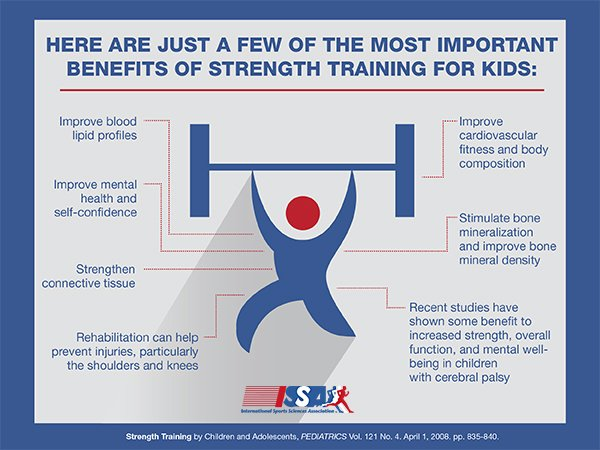xKids-in-the-Weight-Room_importbenfts.jpg.pagespeed.ic.SNlBevh0HD.jpg