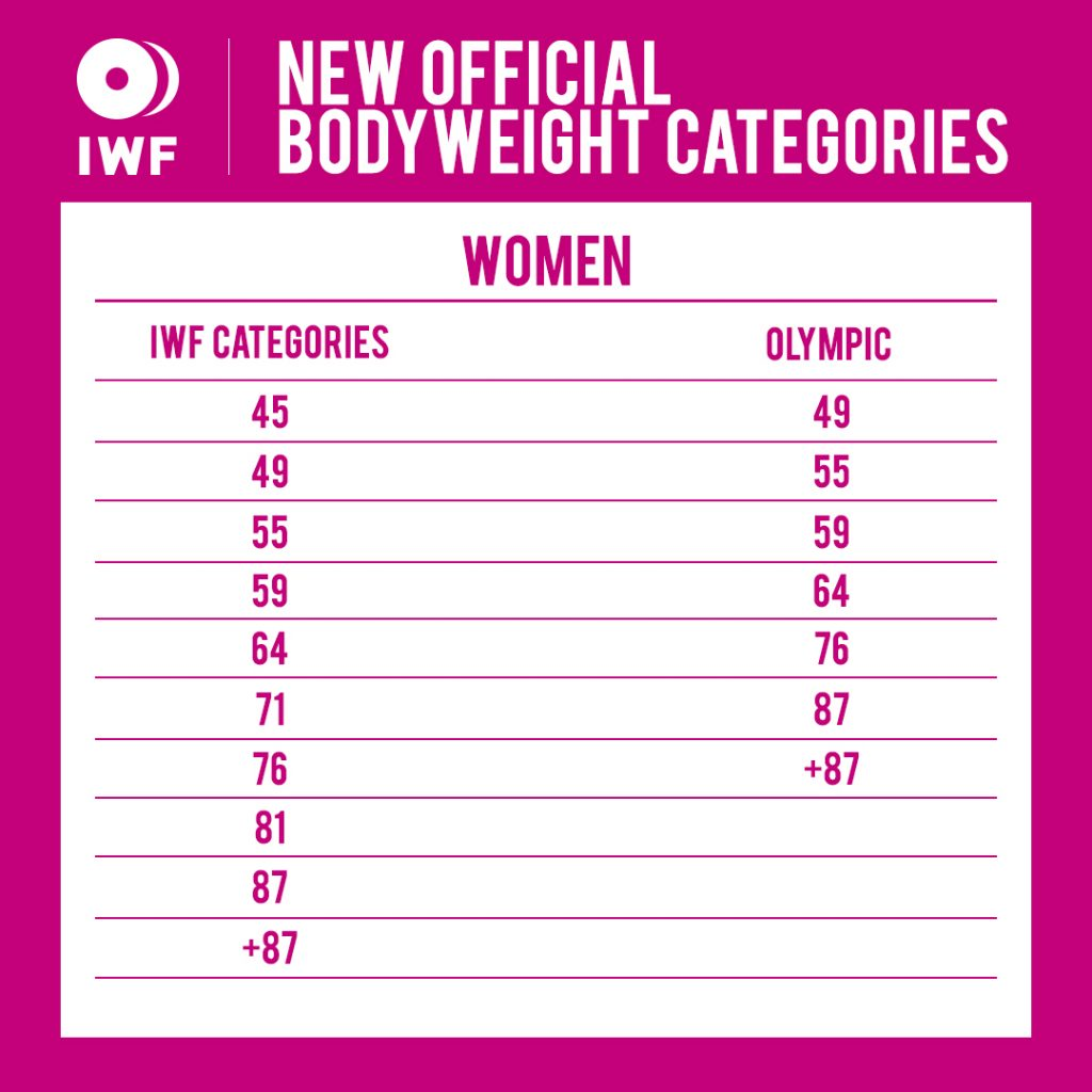 IWF-new-bodyweight-women-1024x1024.jpg