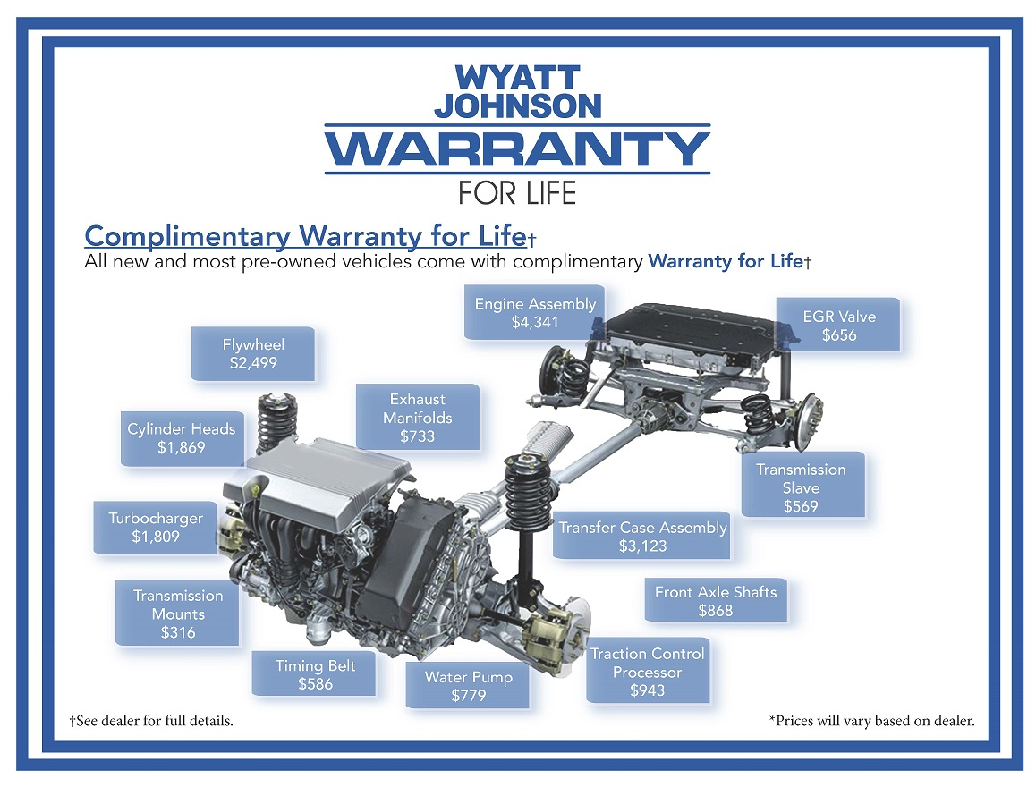 Warranty for Life Final_Page_1.jpg