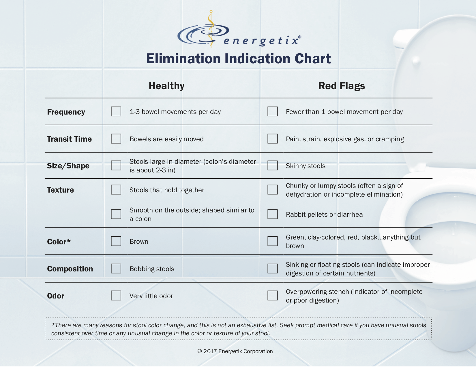 Elimination Indication Chart .png