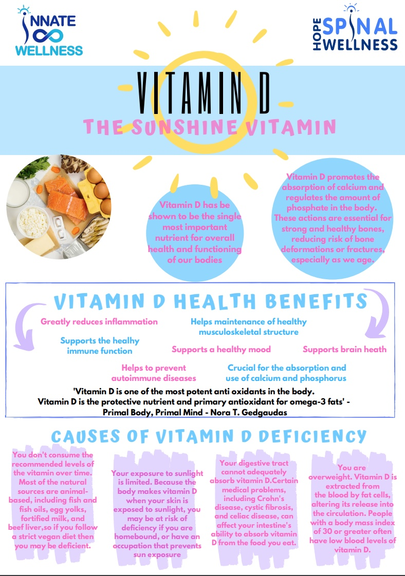Vitamin D - This week we are learning about the single most important nutrient for overall health and functioning of our bodies - VITAMIN D!
