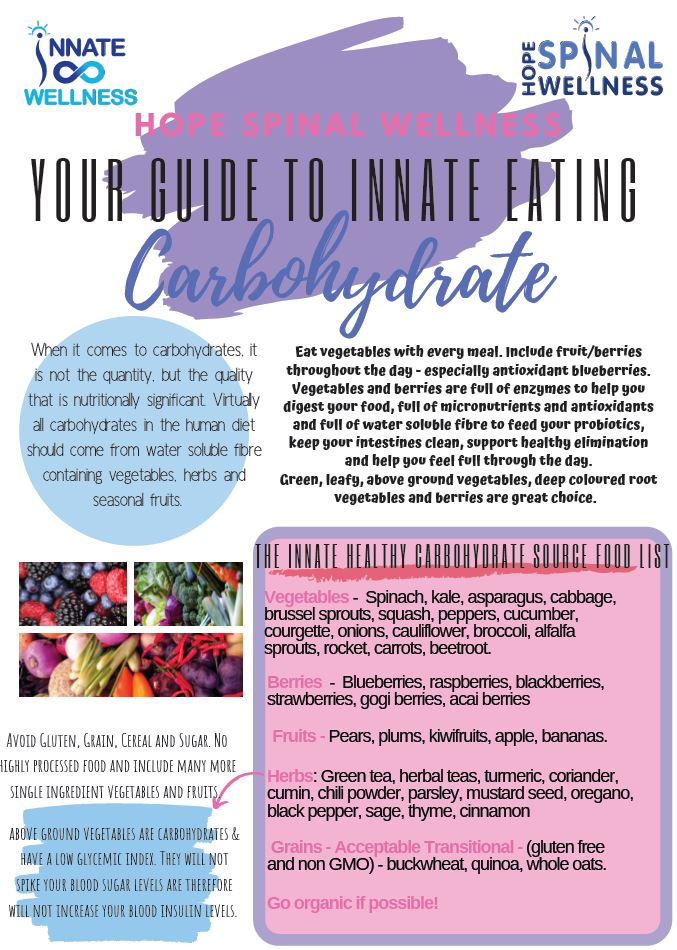 Carbohydrates - In this week's Hope Chat we continue our guide to INNATE EATING. Today we are focused on Carbohydrates - how much we need, where we can find the best sources and the carbohydrate content in foods.