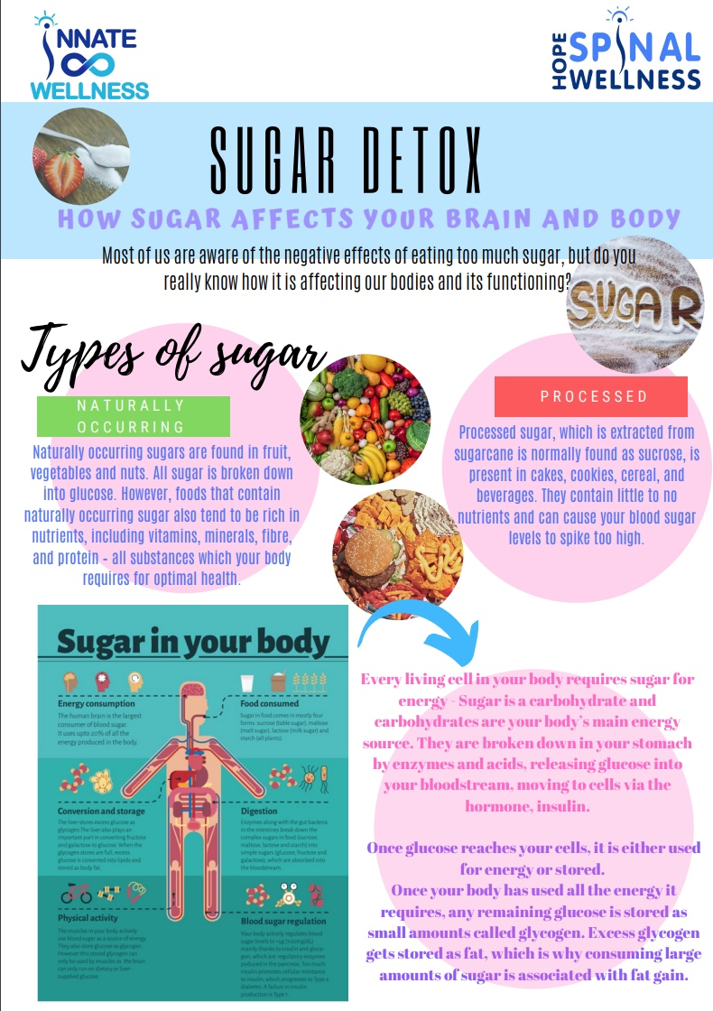 All about Sugar - We all know there are negative effects of eating too much sugar, but do you reallyknow how it is affect bodiesand its functioning? Click the link below to download our latest health chat to find out more!