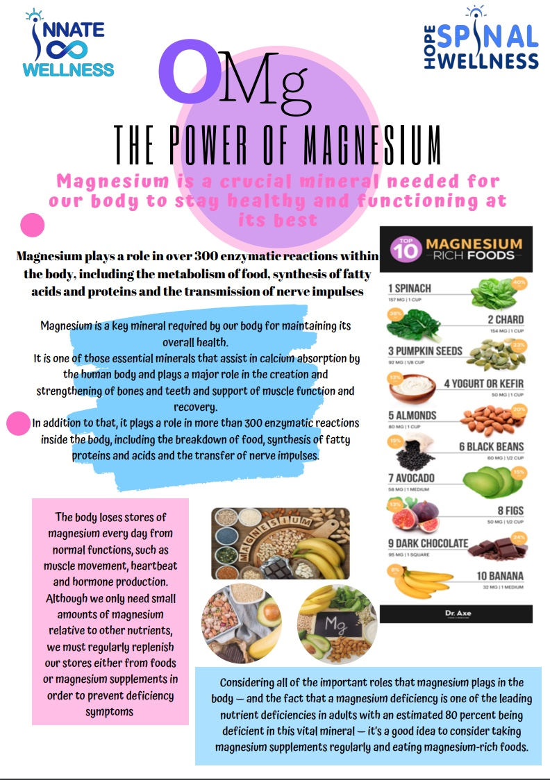 The Power of Magnesium - Magnesium is a crucial mineral needed for our body to stay healthy and functioning at its best.Playing a role in over 300 enzymatic reactions within the body, it's one of the nutrient deficiencies within adults. Click the link below to find out how we can have more in our diets....