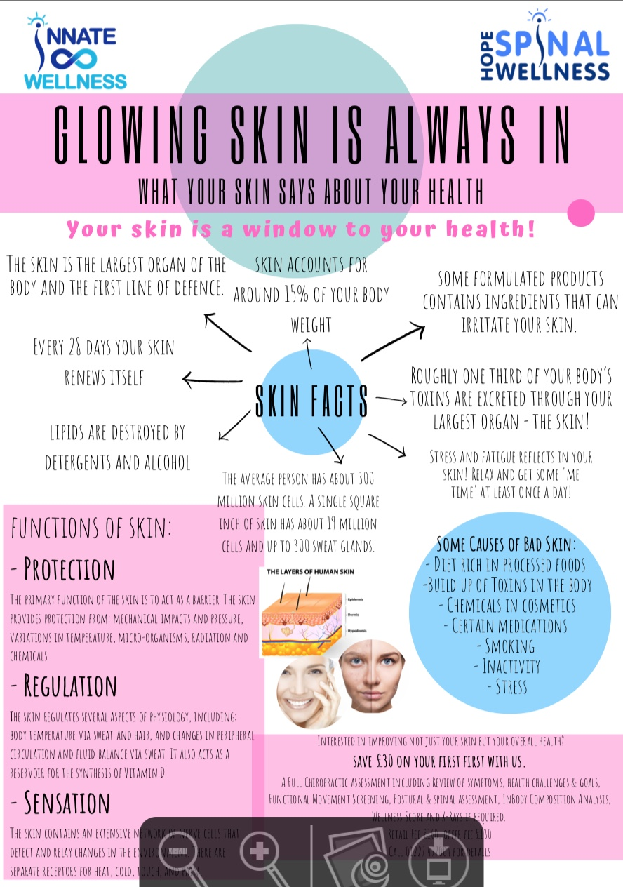 Glowing Skin - Glowing skin is always in - find out what your skin says about you!Learn how to take care of your skin and the benefits of dry brushing and the top tips for the best results.