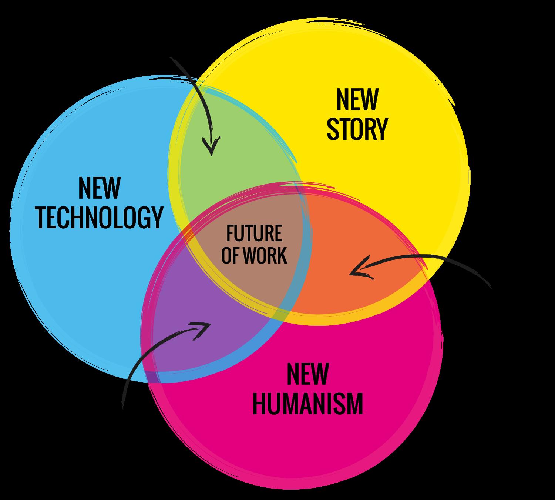 FUTUREOFWORK.png