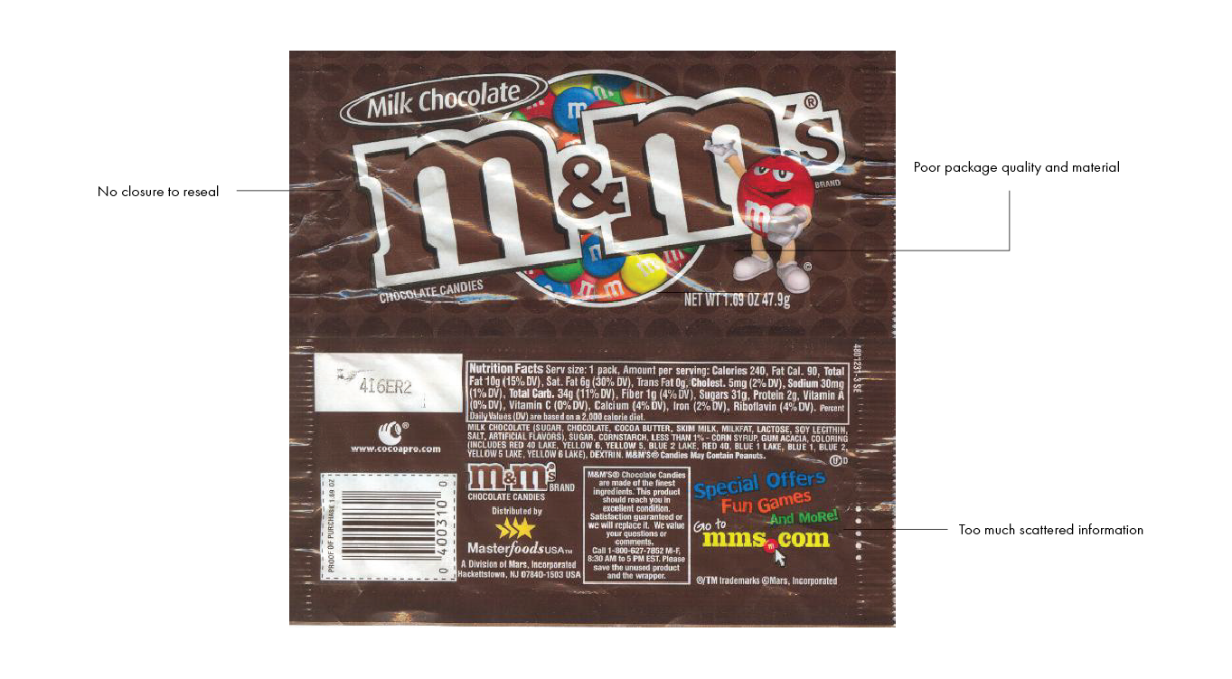 Old M&M's package-01.png