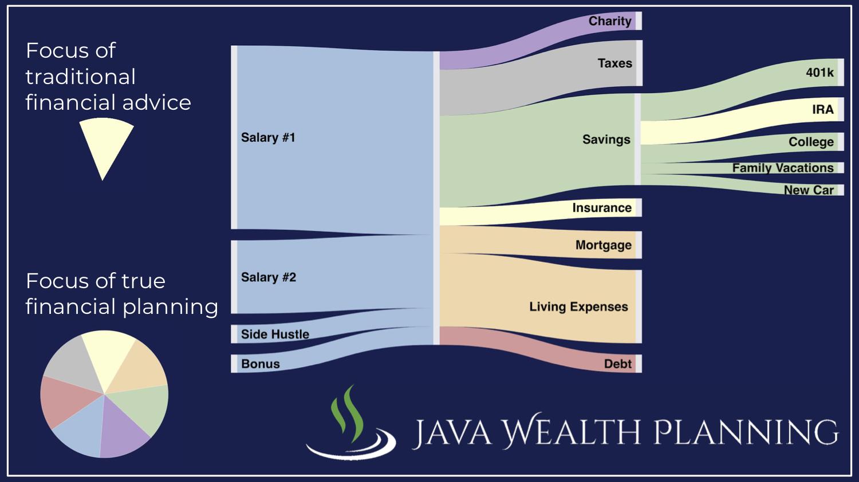 TrueFinancialPlanning.png